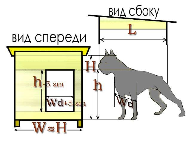 Собачья будка для алабая своими руками 37