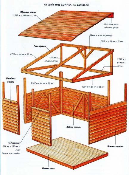 Как сделать дом из доски своими руками